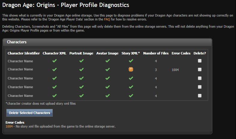 Dragon Age Bioware Social Network Profile Diagnostics